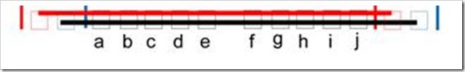 Figuur 3: Linker en rechter energie rails met elkaar verbonden.
